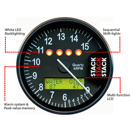 STACK ST700 Display Tachometer